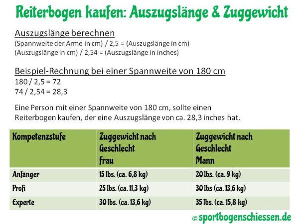 Reiterbogen kaufen: Auszugslänge & Zuggewicht